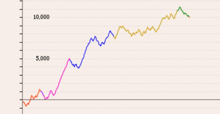 サイトセブンから考える、虹色ウルトラマンの生存率