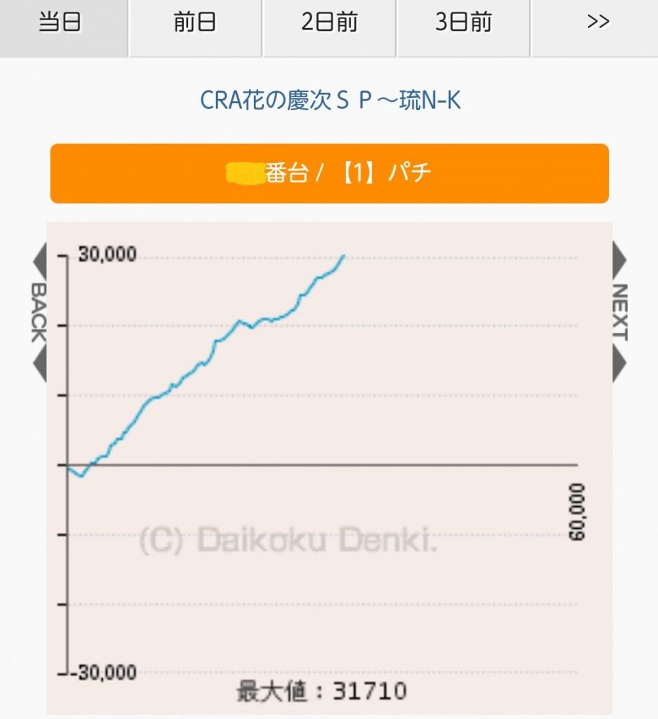 Screenshot_2014-11-27-05-35-49