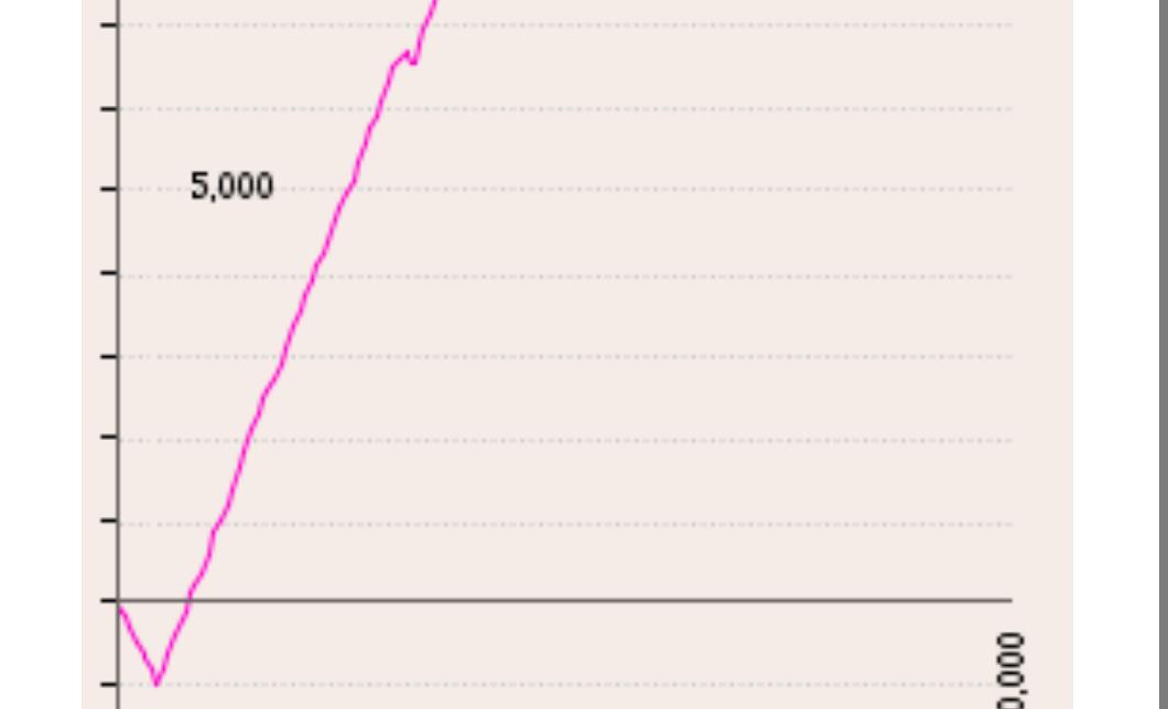 ゴッド凱旋で一撃7500枚の裏側 ≪嫁とパチスロの狭間で≫
